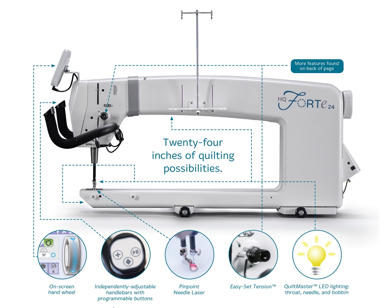 Handi-Quilter Forte 24 Feature Overview