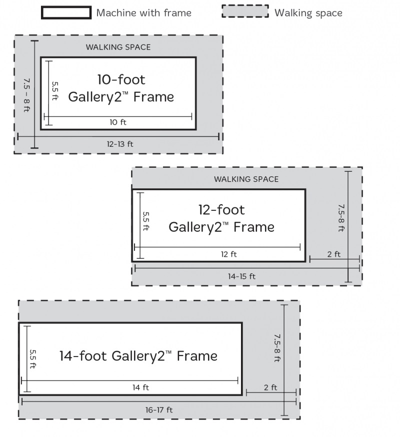 Sizes of frames. Description of sizes below.