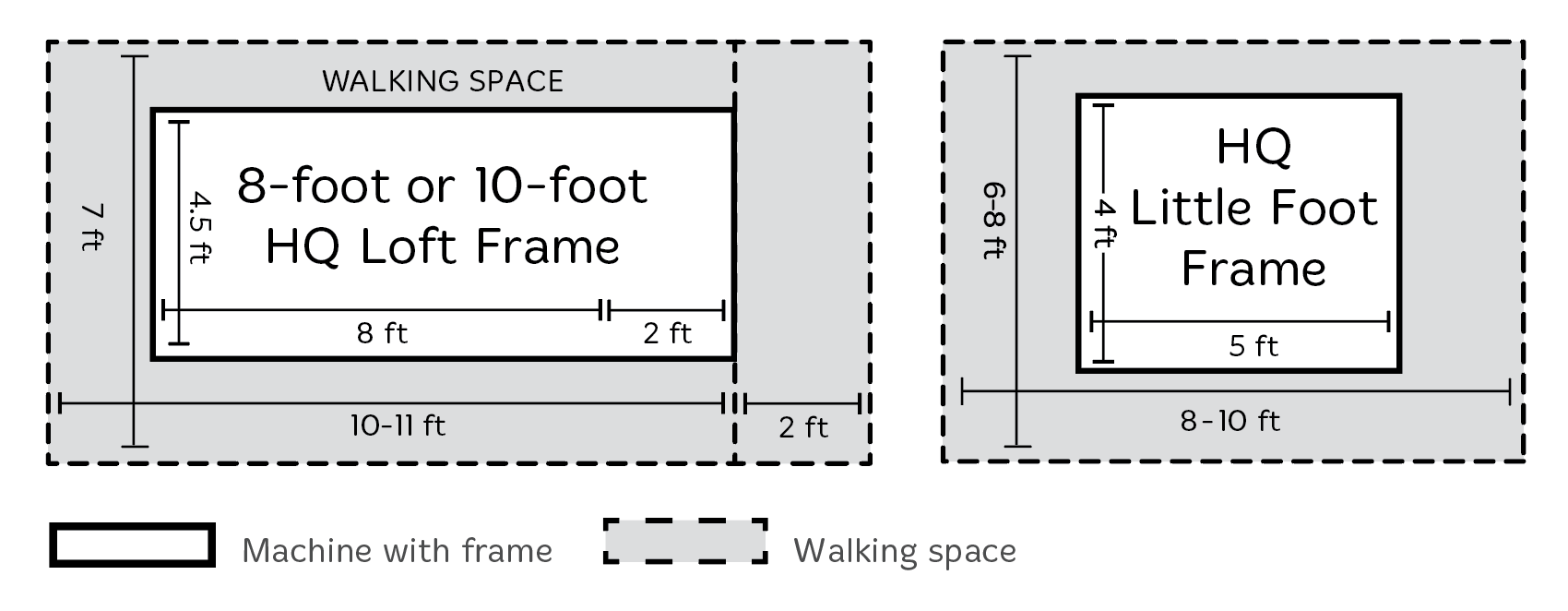 8ft Frame with Moxi Walking Space